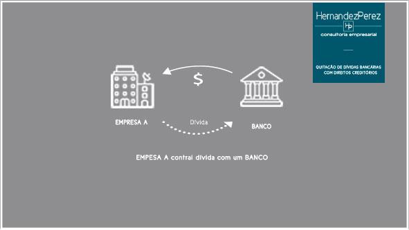 imagem-direitos-creditorios-3 -Hernadez Perez Advocacia e Consultoria Empresarial