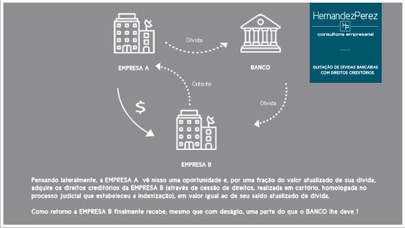 imagem-direitos-creditorios-5 -Hernadez Perez Advocacia e Consultoria Empresarial