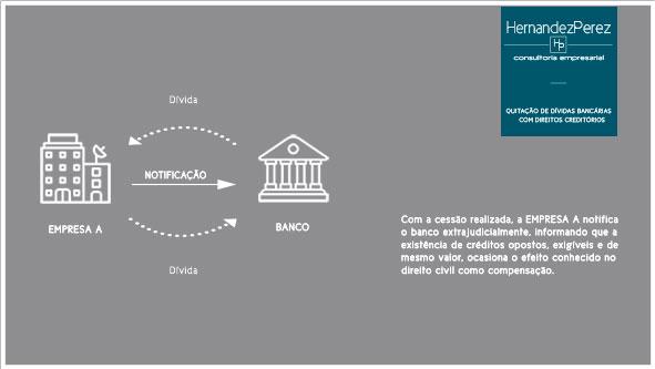 imagem-direitos-creditorios-6 -Hernadez Perez Advocacia e Consultoria Empresarial
